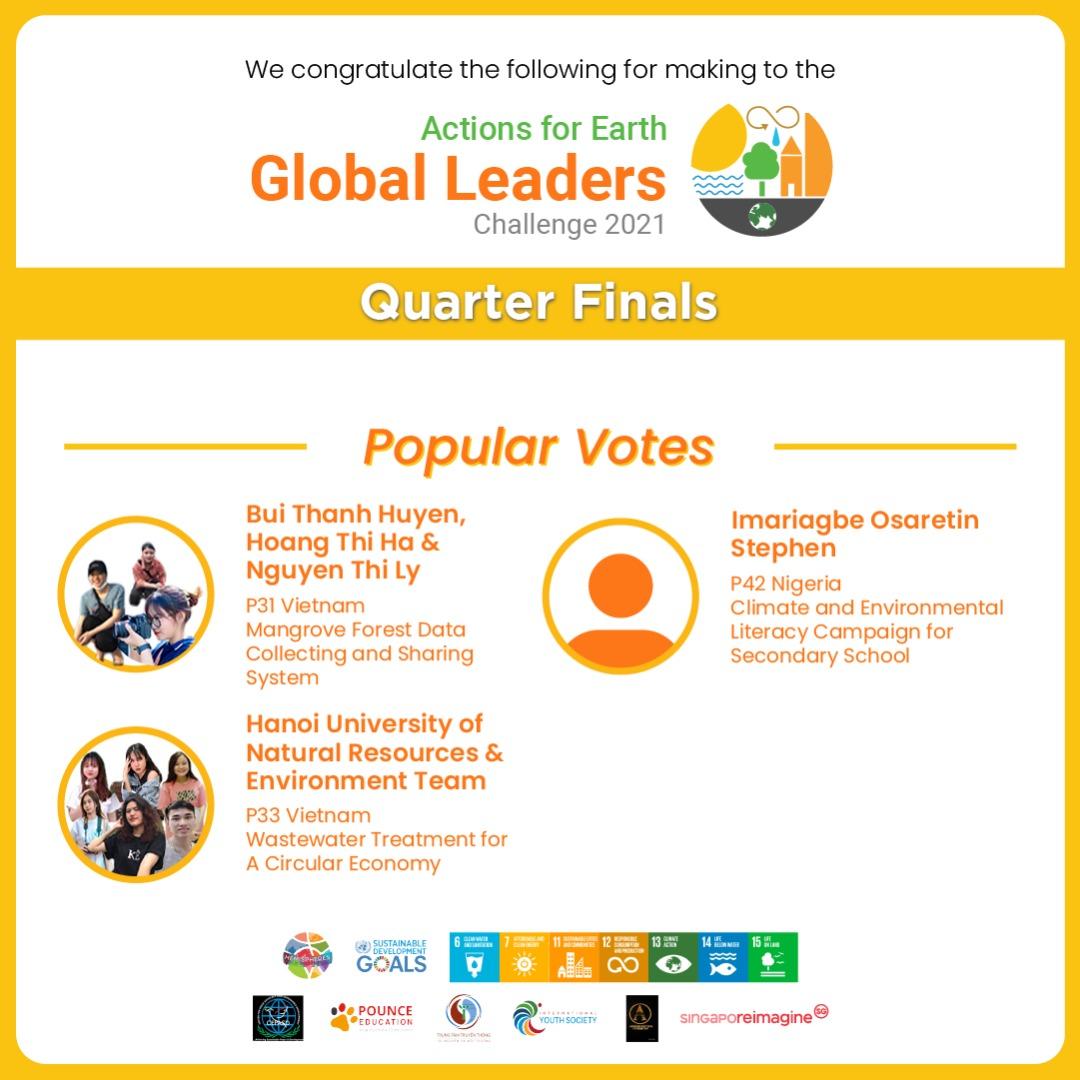 Most popular votes2